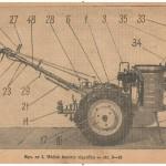 Instrukcja obsługi jednoosiowego ciągnika Dzik-2 Str 12