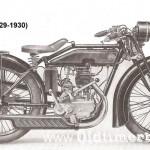 NSU 201 T (1929-1930) z instr obsl