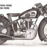 NSU-D 201 OSL (1933-1939) z instr warszt