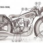 NSU-D 201 S (1933-1936) z instr obsl