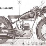 NSU-D 201 ZDB (1938-1940) z instr obsl