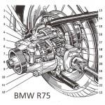 BMW R75 dyfer